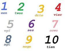 Counting and Numbers : Learn to speak Afrikaans 13 Counting Rhymes, Counting For Kids, Grade R Worksheets, Kids Math Worksheets, Preschool Songs, Preschool Learning, Afrikaans Language, Learning Languages Tips, Phonics Song