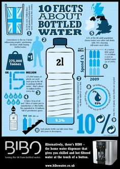 Good infographic encouraging us all to ditch the bottled water (though, the bottled water facts are just for the UK). Useful and interesting, nonetheless. Recycling Facts, Water Facts, Plastic Pollution, Water Pollution, Water Bottle, Bottled Water, Water Supply, Life Science, Earth Science