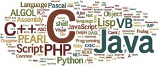 If you can list programming languages SQL, Java and Python on your CV, you're laughing this year. New research from Coding Dojo places these at the top in a list… Computer Programming Courses, Computer Programming Languages, Computer Coding, Learn Programming, Computer Science, Java, Assembly Language, Florida Schools, Learn To Code