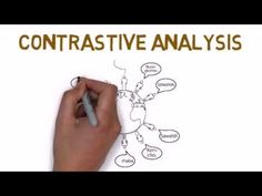 Contrastive Analysis - YouTube English Language Learners, Teacher Education, Second Language, Professional Development, Teaching English, Languages, Speakers, How To Apply, Learning