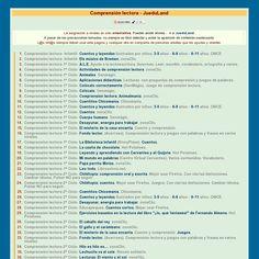 Muchas actividades para trabajar la comprensión lectora 'http://roble.pntic.mec.es/arum0010/temas/comprension_lectora.htm' snapped on Snapito!