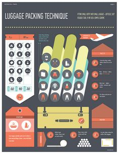 LUGGAGE PACKING TECHNIQUE by INFOGRAFIKA, via Flickr