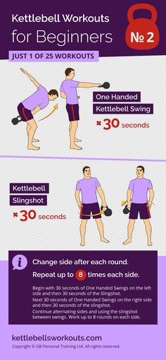 1 of 25 Kettlebell Workouts for Beginners. In this kettlebell workout we mix the one handed kettlebell swing exercise with the kettlebell slingshot exercise. An excellent flowing full body workout that uses the slingshot as active recovery. #kettlebell #f https://www.kettlebellmaniac.com/kettlebell-exercises/