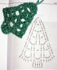 Crochet Patterns Christmas Hello everyone, last year you enjoyed my little ones . Crochet Snowflake Pattern, Crochet Motifs, Crochet Snowflakes, Crochet Diagram, Crochet Chart, Thread Crochet, Crochet Stitches, Crochet Christmas Decorations, Crochet Christmas Ornaments
