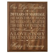 "Amazon.com - 20th Wedding Anniversary Wall Plaque Gifts for Couple, 20th Anniversary Gifts for Her, 20th Wedding Anniversary Gifts for Him Special Dates to Remember 12"" W X 15"" H By Dayspring Milestones (Black) -"