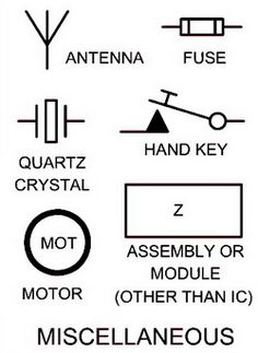 Electrical schematic symbols names and identifications pinterest electrical schematic symbols names and identifications electronic schematicselectrical wiringchartlayoutfree asfbconference2016 Gallery