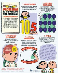 Los problemas del sistema educativo tradcional