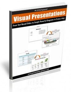 Visual Presentations eBook    From Text Based Slides to Powerful Diagrams in 3 easy steps.    Most business presentations don't make it beyond the first 2 minutes.