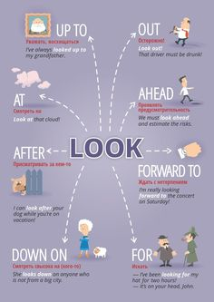 Educational infographic : How to use: LOOK, English Prepositions, English Verbs, Learn English Grammar, English Vocabulary Words, Learn English Words, English Phrases, English Language Learning, Vocabulary Pdf, French Language