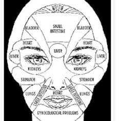 When small outbreaks in your face occur these are the area of your body that are being effected . HYDRATE. DRINK MORE WATER. GALLON PER DAY and take the proper vitamins for that clear face. #fitness #fitnation #fitfamily #devotion #determination #health #vitamins #hydrate #fxcircuit #serioso #inspiration #eathealthy #eatclean #water #nutrition #nutrients #gymrat #gymlife #hustle by the_fx_circuit