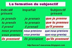 La formation du subjonctif