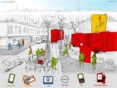 Η έξυπνη πόλη σε πέντε βήματα