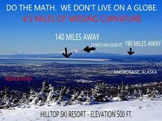 I did the math and this Flat Earth pin is wrong. The elevation of Hilltop Ski Resort = 500' so using the formula Distance ≈ 1.22 ×√ Height to calculate the Distance to the horizon we find it's about 27.5 miles. The distance to Mt. Denali (elv 20,000ft) is 140 miles. 140 - 27.5 = 112.5 miles beyond our horizon. Using the same formula to solve for Height, Height ≈ (Distance / 1.22)² means we can't see the bottom 8,427 ft (1.5 miles) of Mt. Denali but we still see the top 11,573 ft!