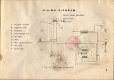 Lambretta 48 Manual 09
