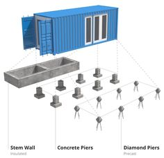 Montainer backyard container homes foundation types Shipping Container Buildings, Shipping Container Home Designs, Shipping Containers, Container Shop, Storage Container Homes, Bungalow, Shipping Container Homes Australia, Container Conversions, Casas Containers