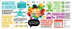 Marketing in the Marketplace