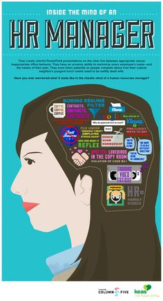 A look into the head of an #HR Manager #infographic