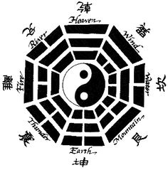 The eight trigrams of the I Ching    Google Image Result for http://www.peacefulmind.com/images/wheels/IChing.jpg
