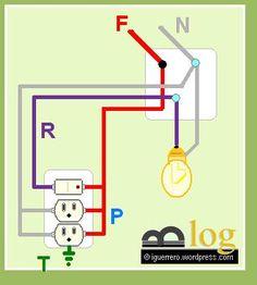 como hacer una instalacion electrica basica - Buscar con Google Home Electrical Wiring, Electrical Diagram, Electrical Installation, Electrical Engineering, Electric House, Electric Power, Diy Electronics, Electronics Projects, House Wiring