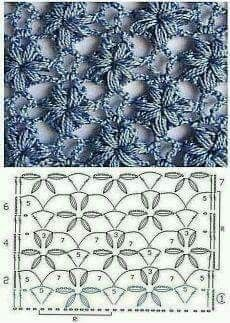 Watch This Video Beauteous Finished Make Crochet Look Like Knitting (the Waistcoat Stitch) Ideas. Amazing Make Crochet Look Like Knitting (the Waistcoat Stitch) Ideas. Crochet Shawl Diagram, Crochet Motifs, Crochet Stitches Patterns, Crochet Chart, Love Crochet, Beautiful Crochet, Crochet Designs, Crochet Flowers, Crochet Lace