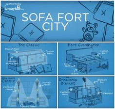 How fun is this graphic? Learn how to build a classic sofa fort+ a printable fort kit. #SofaFortCity. AD @Wayfair.com @Lush Décor