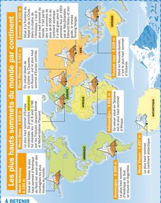 Fiche exposés : Les plus hauts sommets du monde Geography Map, Cycle 3, Learn French, French Language, Classroom, Learning, Information, Daughter, French Class