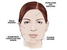 Gluten-Gesicht Gesicht Mapping, Hair Beauty, Make Up, Movie Posters, Fitness, Lifestyle, Blog, Facial Treatment, Women Health
