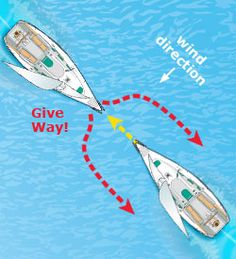 Boating Navigation Rules - Do you know when you are the give-way or stand-on vessel? Click to read more!