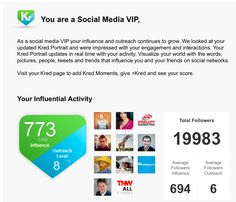 Cool, so was I!: I was picked as a Kred Social Media VIP- email from CEO for Peter Trapasso 11.15.12 #kred #socialmedia http://petertrapasso.com/follow-me-as-i-build-my-social-networks-and-revenue-streams-into-2013-part-1-november-2012/#