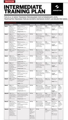 The Ultimate 12 week Triathlon training programme. Olympic Triathlon Training Plan, Half Ironman Training, Swim Training, Training Schedule, Training Programs, Triathlon Strength Training, Ironman Triathlon Motivation, Weight Training, Weight Lifting