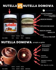 4 szklanki surowego kakao lub kakao w proszku 12 - food_drink Cheap Clean Eating, Clean Eating Snacks, Healthy Snacks, Healthy Eating, Healthy Recipes, Nutella Brownies, Gourmet Recipes, Sweet Recipes, Diy Food