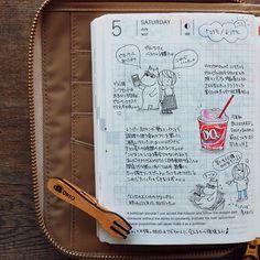 2014-07-05  今年初ブリザードの日。アガちゃんが遊びに来てくれてるので絵日記アップするの忘れてた。そして今日の分描くの忘れてる〜!=͟͟͞͞(๑•̀ㅁ•́ฅ✧