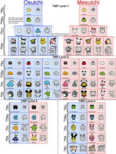 what does the rosebush symbolize in the scarlet letter tamagotchi family growth chart all the tamagotchi growth 25525
