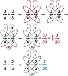 Interesting. Ramblings of a fifth and sixth grade teacher....