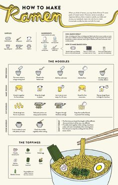 When you think of you probably think of those cheap packets college students eat--which is fine, but real, fresh ramen is a different--and much more delicious--matter. This graphic from the folks at Lucky Peach shows you how to make your own. Ramen Recipes, Asian Recipes, Cooking Recipes, Homemade Ramen Noodle Recipes, Homemade Ramen Broth, Japanese Food Recipes, Cooking Pork, Cooking 101, Cooking Classes