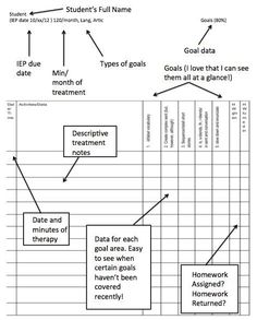 Data and why this form rocks! Plus free EDITABLE version for you! By: If Only I Had Super Powers