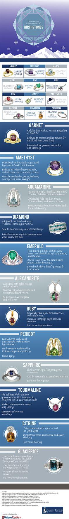 133 Best Drgakvek Infografikk Images On Pinterest Gemstones