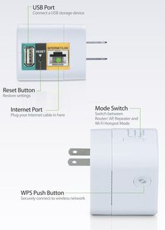 0f424336ae4 D-Link slipper smart lommeruter