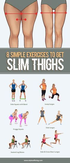 8 Simple Exercises For Slim and Tight Thighs. http://amzn.to/2sp7uCw