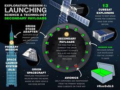 Orion Spacecraft (@NASA_Orion) | Twitter