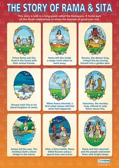The Story of Rama & Sita | Religious Educational School Posters