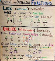 Math: Adding/Subtracting Fractions Adding And Subtracting Fractions, Math Fractions, Multiplication, Maths, Math Charts, Math Anchor Charts, Special Education Math, Math Education, Early Education
