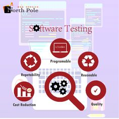 Secure quality and successful project outcomes by engaging NorthPole Web Service's software testing experts, available for testing consultancy, delivery, and training. To know more Call 8360890672 Software Testing, Software Development, The Marketing, Digital Marketing, Testing Techniques, North Pole, Engineering, Delivery, Coding