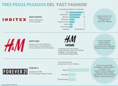 Inicia la cuenta regresiva para la llegada de H&M