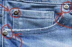 Cep kenarlarındaki tuhaf düğmelerin ne işe yaradığını biliyor musunuz?