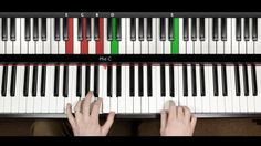 Learn Piano in WEEKS not years. Play-By-Ear learn to Read Music. Pop, Blues, Jazz, Ballads, Improvisation, Classical