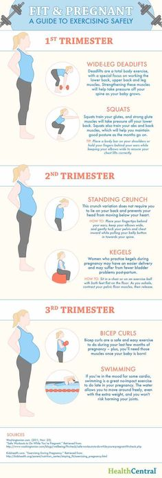 pregnancy stages in 9 months   BAbyy pLaNsツ