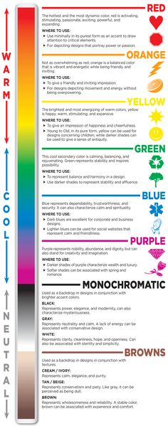 The Psychology of Color in Design       tjn