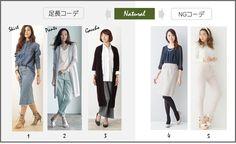 ナチュラルタイプ ◆足長コーデ  腰位置が高く、足が長く見えるタイプですが、肩幅が目立つ事で、身体が大きく見える事があります。ロング丈やローウエストの洋服、あるいは'ゆるっ'としたサイズ感でまとめると、肩の強さがカモフラージュされ、バランスのとれた足長コーデになります。 ◆NGコーデ ぴったりしたサイズや、丈が短いもの、ハイウエストの洋服で、上半身が大きく見え、スタイルダウンします。