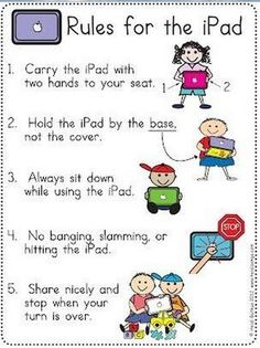 5 Awesome iPad Posters for Teachers